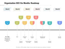 Organization SEO Six Months Roadmap