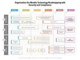 Organization Six Months Technology Roadmapping With Security And Compliance