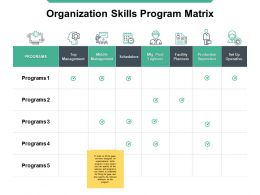 Organization Skills Program Matrix Management Marketing Ppt Powerpoint Presentation Visual Aids Inspiration