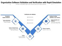 Organization Software Validation And Verification With Rapid Simulation