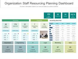Organization Staff Resourcing Planning Dashboard