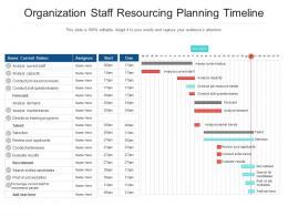 Organization Staff Resourcing Planning Timeline