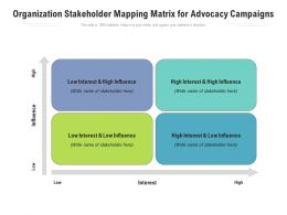 Organization Stakeholder Mapping Matrix For Advocacy Campaigns