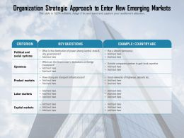 Organization Strategic Approach To Enter New Emerging Markets
