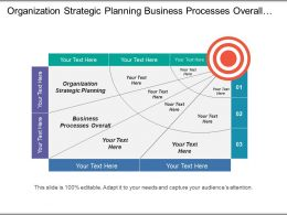 Organization Strategic Planning Business Processes Overall Customer Perspective