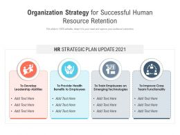 Organization Strategy For Successful Human Resource Retention