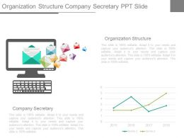 Organization Structure Company Secretary Ppt Slide