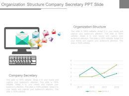 organization_structure_company_secretary_ppt_slide_Slide01