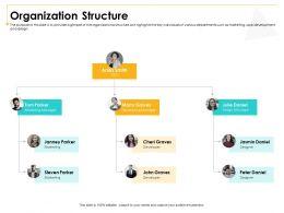 Organization Structure M3008 Ppt Powerpoint Presentation Pictures Brochure