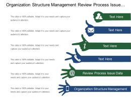 Organization Structure Management Review Process Issue Data Client Requirement