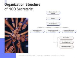 Organization Structure Of NGO Secretariat