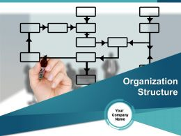 Organization Structure Powerpoint Presentation Slides