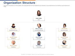 Organization Structure Ppt Powerpoint Presentation Model Background Designs