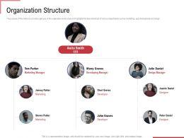 Organization Structure Ppt Powerpoint Presentation Portfolio Structure