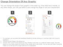 Organization Structure Presentation Images