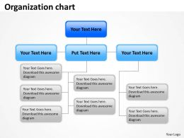 organization tabulation 52