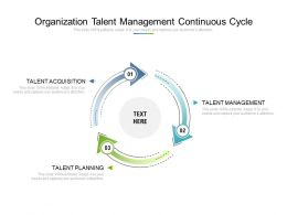 Organization Talent Management Continuous Cycle