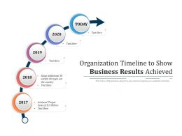 Organization Timeline To Show Business Results Achieved