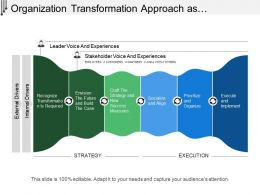 Organization Transformation Approach As Reengineering Redesigning And Redefining Business Systems