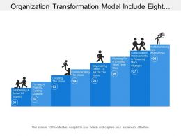 Organization Transformation Model Include Eight Step To Redefine Business System