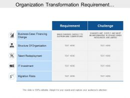 Organization Transformation Requirement And Challenges At Different Level Of Process