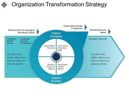 Organization Transformation Strategy Ppt Slide Design