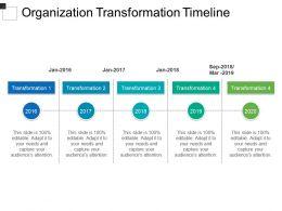 Organization Transformation Timeline