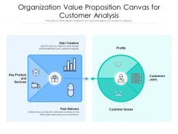 Organization Value Proposition Canvas For Customer Analysis