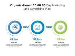 Organizational 30 60 90 Day Marketing And Advertising Plan Infographic Template