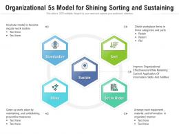 Organizational 5s Model For Shining Sorting And Sustaining