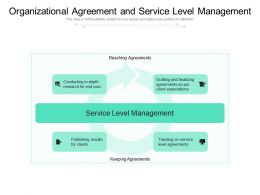 Organizational Agreement And Service Level Management