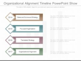 Organizational Alignment Timeline Powerpoint Show