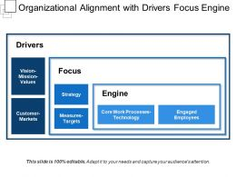 Organizational Alignment With Drivers Focus Engine