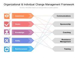 Organizational And Individual Change Management Framework