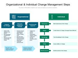 Organizational And Individual Change Management Steps