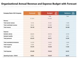 Organizational Annual Revenue And Expense Budget With Forecast