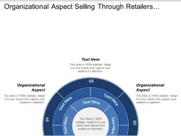 Organizational Aspect Selling Through Retailers Marketing Program Psychological Segmentation