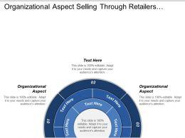 Organizational Aspect Selling Through Retailers Marketing Program Psychological Segmentation