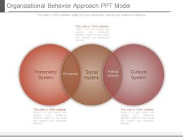 Organizational Behavior Approach Ppt Model