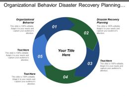 Organizational Behavior Disaster Recovery Planning Brand Element Reverse Auction