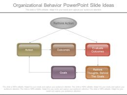 Organizational Behavior Powerpoint Slide Ideas