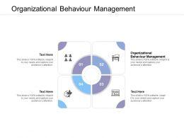Organizational Behaviour Management Ppt Powerpoint Presentation Pictures Slides Cpb