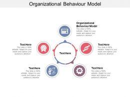 Organizational Behaviour Model Ppt Powerpoint Presentation Styles Good Cpb