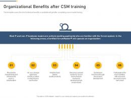Organizational Benefits After CSM Training Professional Scrum Master Training Proposal It Ppt Topics