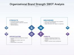 Organizational Brand Strength Swot Analysis