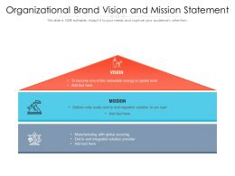 Organizational Brand Vision And Mission Statement