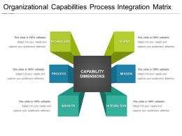 Organizational Capabilities Process Integration Matrix Powerpoint Layout
