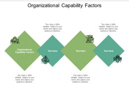 Organizational Capability Factors Ppt Powerpoint Presentation Model Vector Cpb