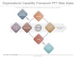 organizational capability framework ppt slide styles