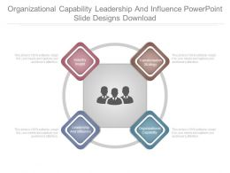 Organizational Capability Leadership And Influence Powerpoint Slide Designs Download